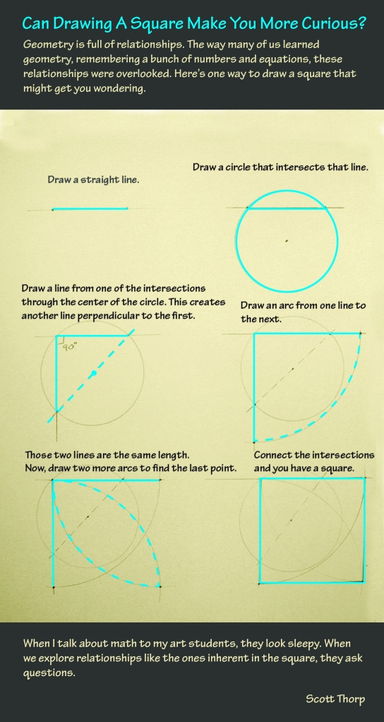 Can Drawing a Square Make You More Curious